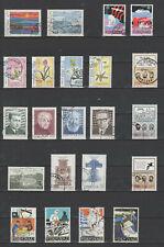 ILES FEROE timbres oblitérés cote 74e  (7)