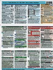 CheatSheet Canon Digital Rebel T6i (750D) Laminated Mini Guide to take along!