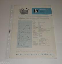 Typenblatt / Technische Daten Sachs 50 / 3 MLKA 2,2 PS Stand 1963