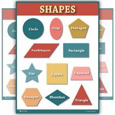 Learning Shapes Preschool Chart