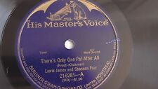 Billy Jones & Lewis James - 78rpm single 10-inch – His Masters Voice #216281