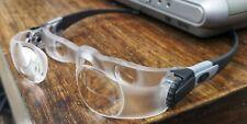 ESCHENBACH Max 2.1 X glasses immaculate condition
