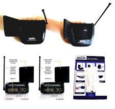 Marmitek Gigavideo 45 Wireless TVs Link Smart Solution at Home