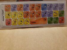 Adobe Flash Keyboard Stickers !!! NEW !!!