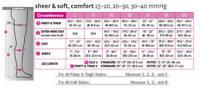 Mediven Sheer & Soft Women's Knee Highs 20-30 mmHg Closed Toe
