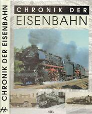 Chronik der Eisenbahn. 1690 - 1949
