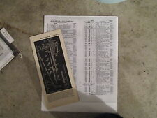 Pumping Aermotor Windmill Parts List & Diagram 1898 mod