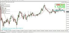 """Trading Forex Robot """"Trio Dancer  3 in1""""  trading system"""