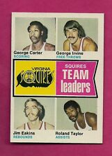 1974-75 TOPPS # 230 VIRGINIA SQUIRES  TEAM LEADERS NRMT-MT CARD (INV# A4024)