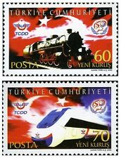 TURKEY 2006, 150th ANNIVERSARY OF TURKISH RAILWAYS, MNH