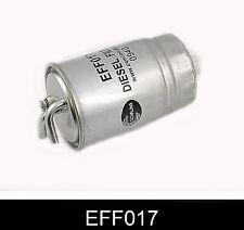 Comline Fuel Filter EFF017  - BRAND NEW - GENUINE