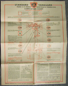 Standard Vanguard Phase III  Ensign Sportsman original Castrol Lubrication Chart