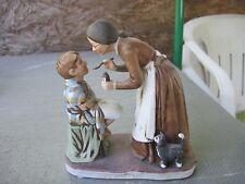 "1975 Saturday Evening Post Figurine.""Take Your Medicine"".Noman Rockwell"