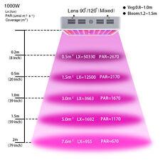 NEW 1000W Full Spectrum LED grow light for medical plants veg and bloom USA