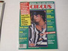 AC/DC, Bon Jovi, Iron Maiden, W.A.S.P. - Circus Magazine 1985