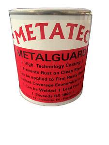 Metal Guard Coatings