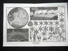 GRAVURE ANCIENNE 18e -  PHYSIQUE DU CIEL