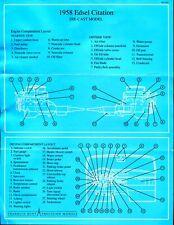 FRANKLIN MINT 1958 EDSEL CITATION UNPACKING / CARE + SPEC PAPERS ONLY