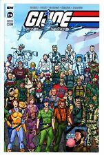 G.I. Joe a Real American Hero Vol 1 274 Variant