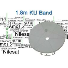 1.8M Satellite Dish - Panelled European Satellite, Spain, Italy, Bulgaria