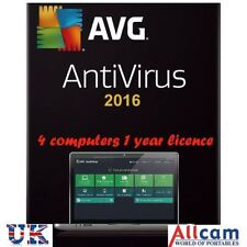 Software de antivirus y seguridad email