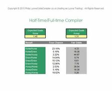 HT/FT Football/Soccer Betting Predictor System Spreadsheet/Program/Software/Tips