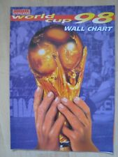 World Cup 98 Wall Chart