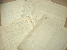 MAY 1929 DAILY WEATHER REPORTS. MAPS, CHARTS etc. AIR MINISTRY & MET OFFICE