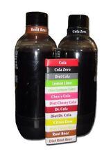 Labels For SodaStream Bottles