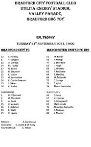 Bradford City v Man Utd U21 21/9/2021, EFL Trophy, Unofficial Pirate Team Sheet