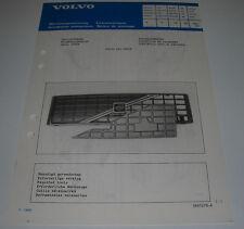 Einbauanleitung Volvo 440 Kühlerzudeckung Grill Cover Protection De Calandere!