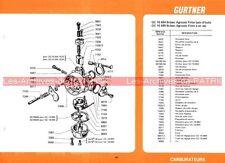 BRIBAN Agricole ; HUSQVARNA tondeuse : Fiche Carburateur GURTNER