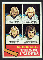 Gary Unger #197 signed autograph auto 1974-75 Topps Hockey Team Leaders Card