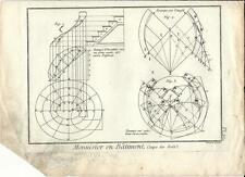 Stampa antica LAVORAZIONE LEGNO Pl20 Enciclopedia Diderot 1790 Old antique print