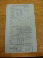 29/06/1968 Cricket Scorecard: Derbyshire v Gloucestershire [At Queens Park Chest