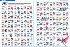 Bandai GUNPLA Bausatz High Grade HG 1/144 Gundam Model Kit 1:144 NEU ORIGINAL