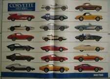 1984 R&T Chevrolet Corvette EVOLUTION Poster Excellent Original Condition