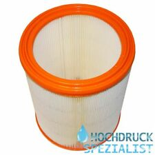 Lamellenfilter passend für Makita 441, Rundfilter, Absolutfilter, Staubklasse M
