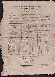 Bando Legazione di Forlì prezzi generi annonari Tipografia Casali 7 luglio 1828