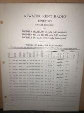Atwater Kent Radio -Circuit Diagrams- For Models 217,427,667,310,510,387 & 427Q