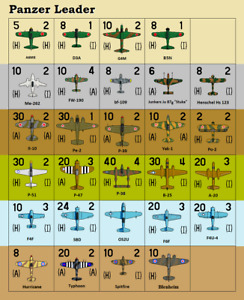 Panzer Leader/PB Ground Attack Aircraft Counters