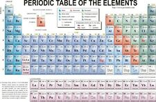 """periodic table of the elements  Fabric poster 36"""" x 24"""" Decor 05"""