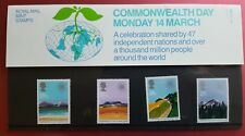 GB 1983 Commonwealth Day Presentation Pack MNH Stamp Set