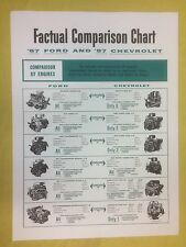 1957 Ford dealer NOS Factual Comparison Chart by Engines & Transmissions, Chevy