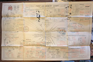 """Original A.R.P First Aid Memory Chart 1939 Workers And Learners Approx 34"""" x 22"""""""