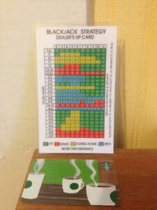 Large BlackJack Strategy Card