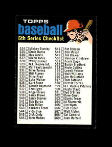 1971 Topps Baseball #499 Checklist 5th Series (Unmarked) NM