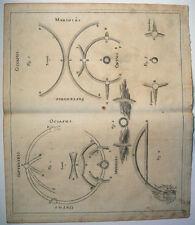 1696 JOHANN ZAHN SPECULA PHYSICO MATHEMATICO-HISTORICA OPTICAL SOLAR PHENOMENA