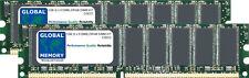 1GB (2 x 512MB) DRAM DIMM Kit di memoria per Cisco 2851 ROUTER