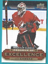 2015-16 Upper Deck Canvas Program of Excellence card# C258 of Malcolm Subban